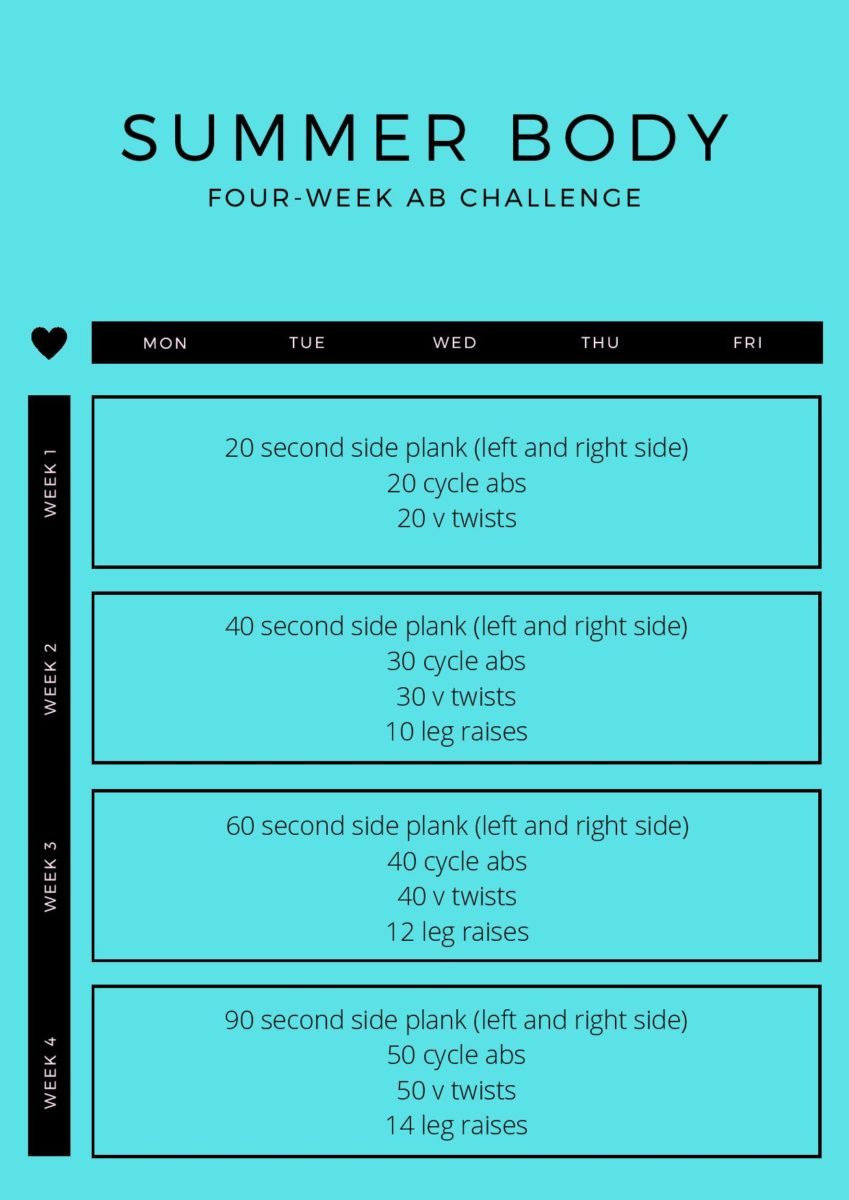 Try this 4 week ab challenge out at home during self-quarantine.